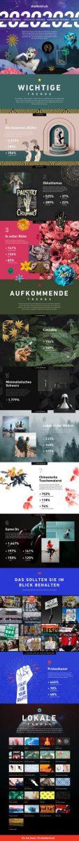 Kreativ-Trends 2020